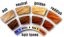 Natural Vs Neutral Hair Color